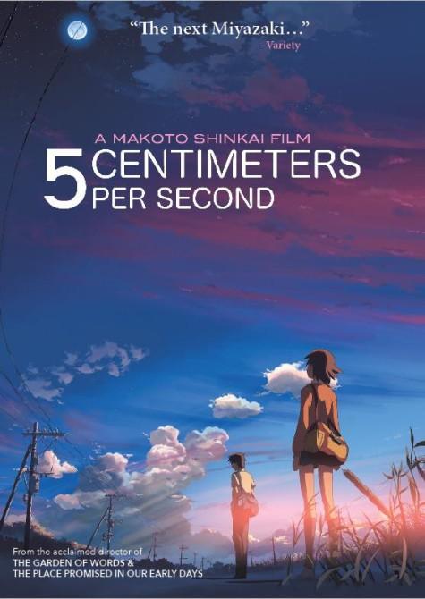5centimeters per second